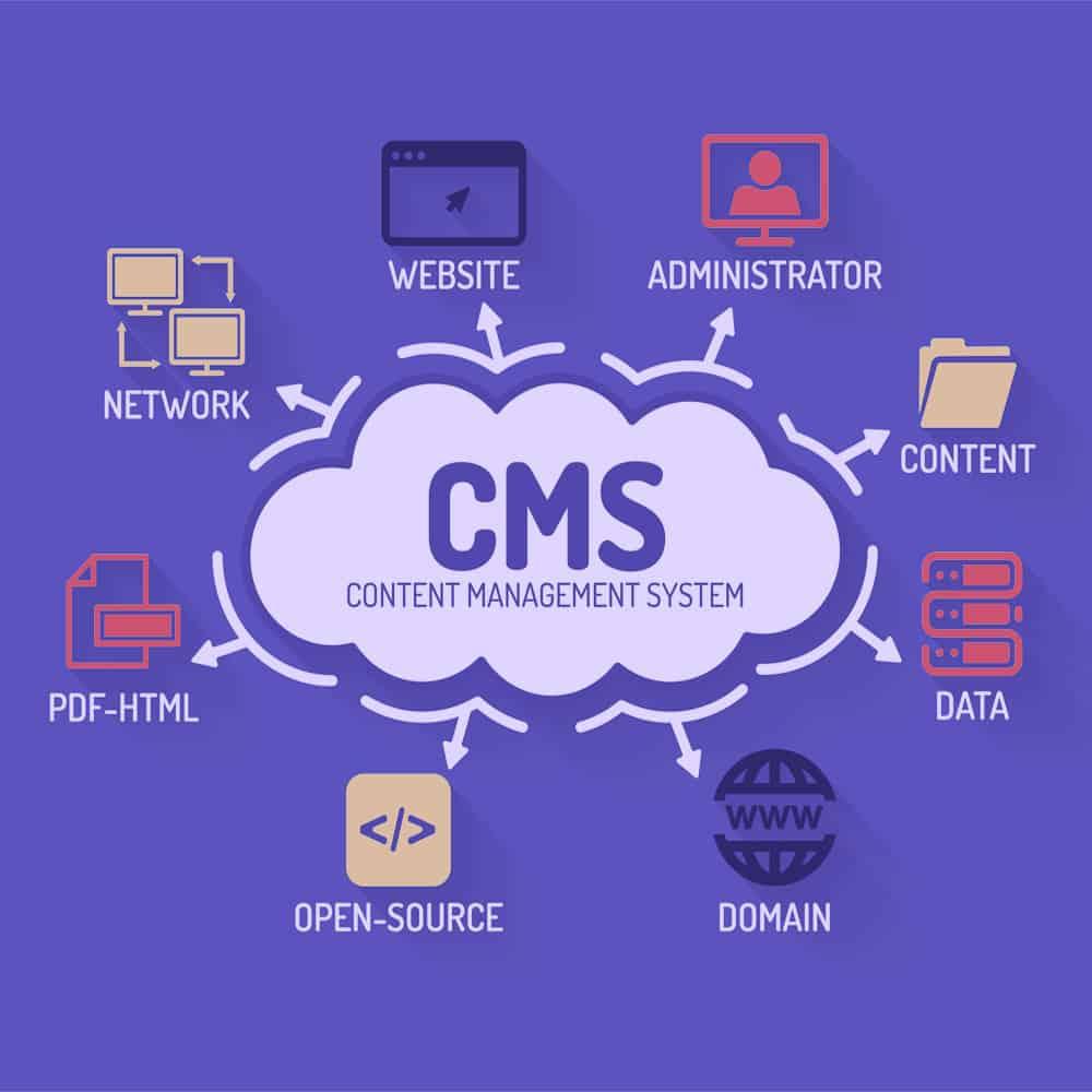 Dlaczego aktualizacje CMS są takie ważne