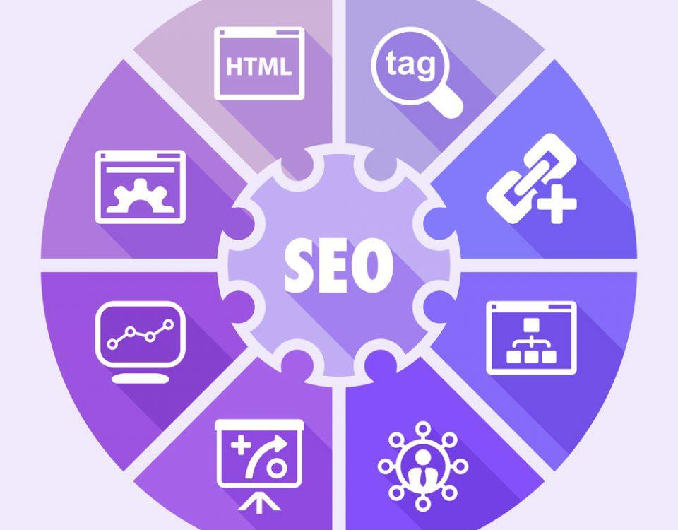 Narzędzia SEO niezbędne w marketingu internetowym od Google'a - blog | Premium Digital